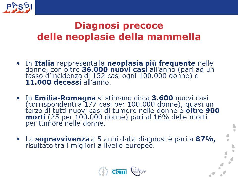 Diagnosi precoce delle neoplasie della mammella