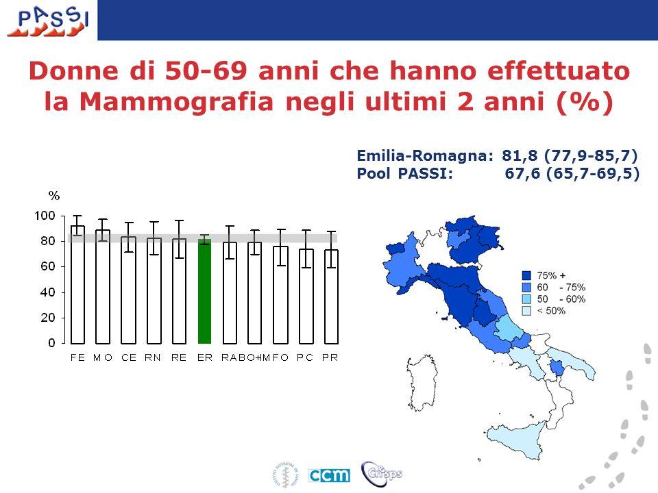 Donne di 50-69 anni che hanno effettuato la Mammografia negli ultimi 2 anni (%)