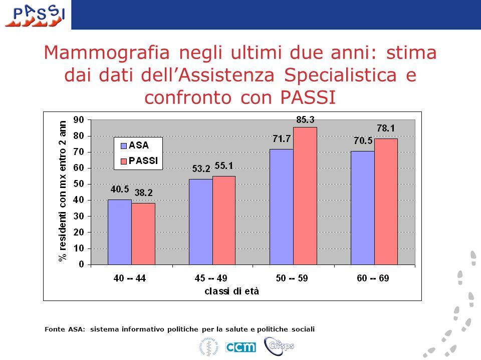 Mammografia negli ultimi due anni: stima dai dati dell'Assistenza Specialistica e confronto con PASSI