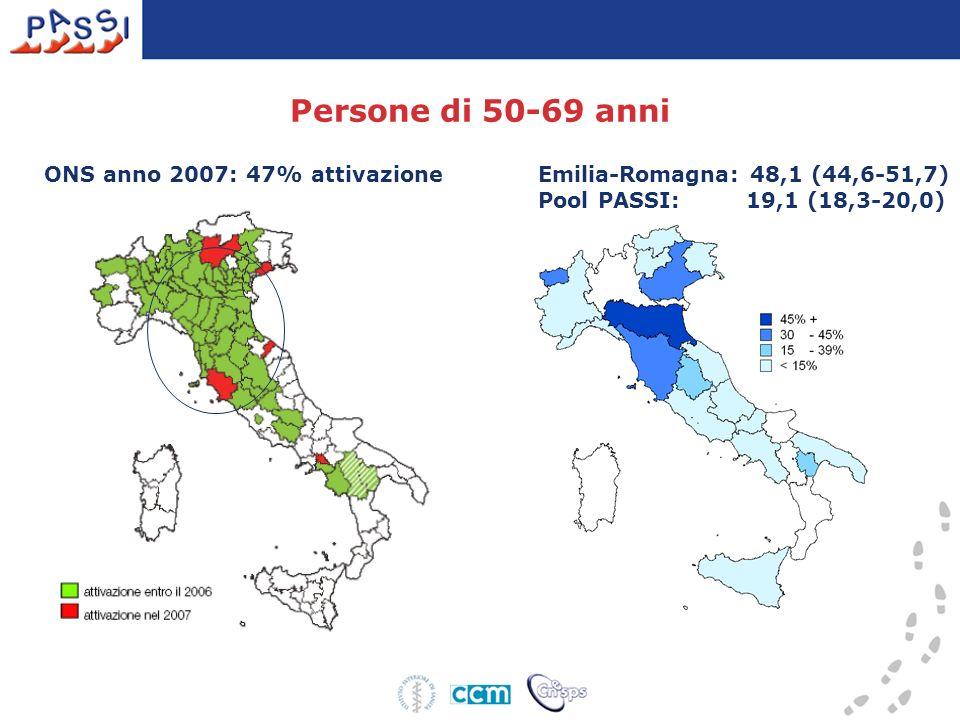 Persone di 50-69 anni ONS anno 2007: 47% attivazione