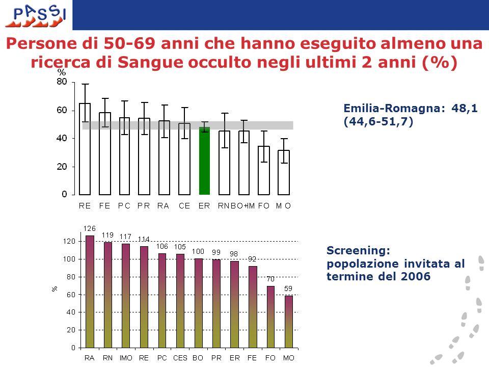 Persone di 50-69 anni che hanno eseguito almeno una ricerca di Sangue occulto negli ultimi 2 anni (%)