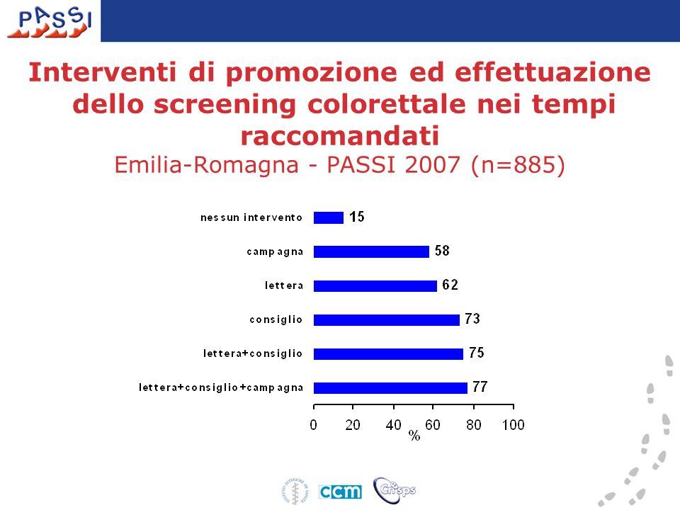 Interventi di promozione ed effettuazione dello screening colorettale nei tempi raccomandati Emilia-Romagna - PASSI 2007 (n=885)