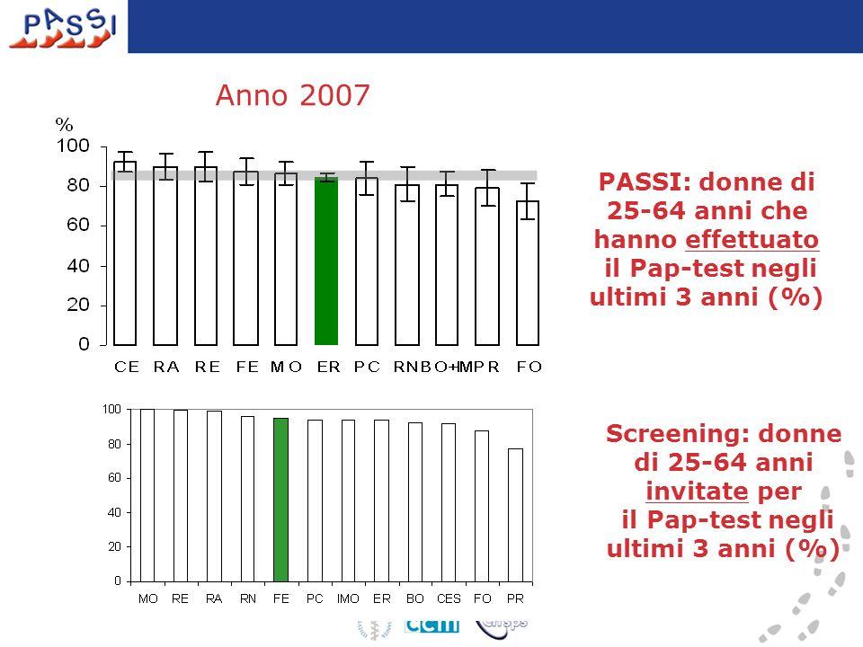 Anno 2007PASSI: donne di 25-64 anni che hanno effettuato il Pap-test negli ultimi 3 anni (%)