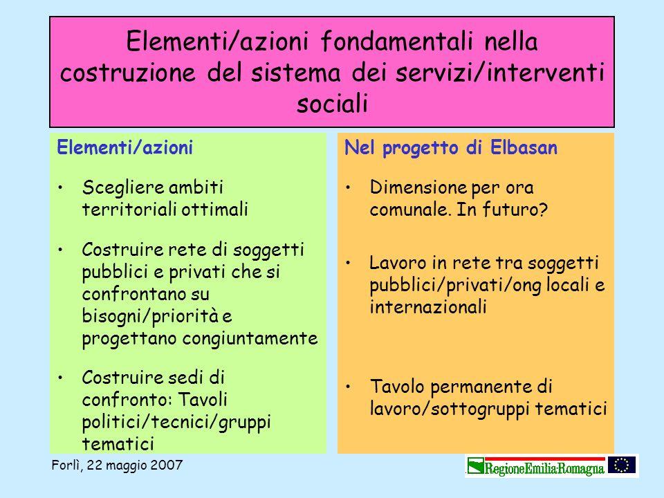 Elementi/azioni fondamentali nella costruzione del sistema dei servizi/interventi sociali