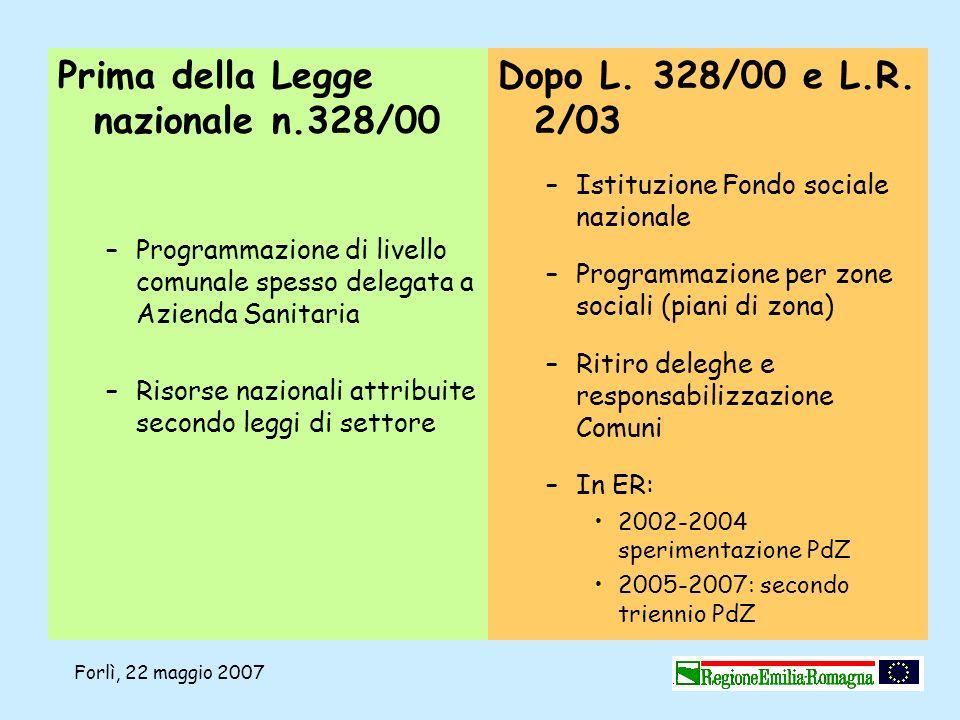 Prima della Legge nazionale n.328/00 Dopo L. 328/00 e L.R. 2/03