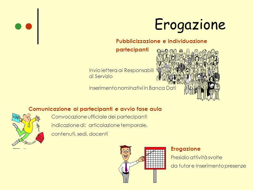 Erogazione Pubblicizzazione e individuazione partecipanti