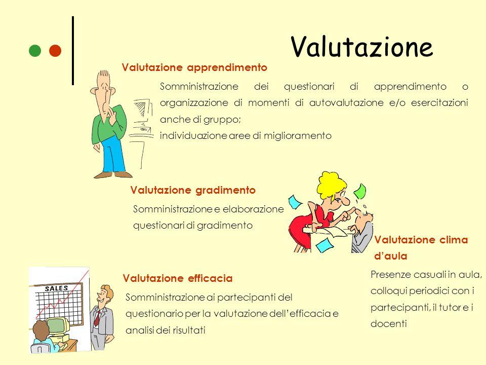 Valutazione gradimento Valutazione efficacia