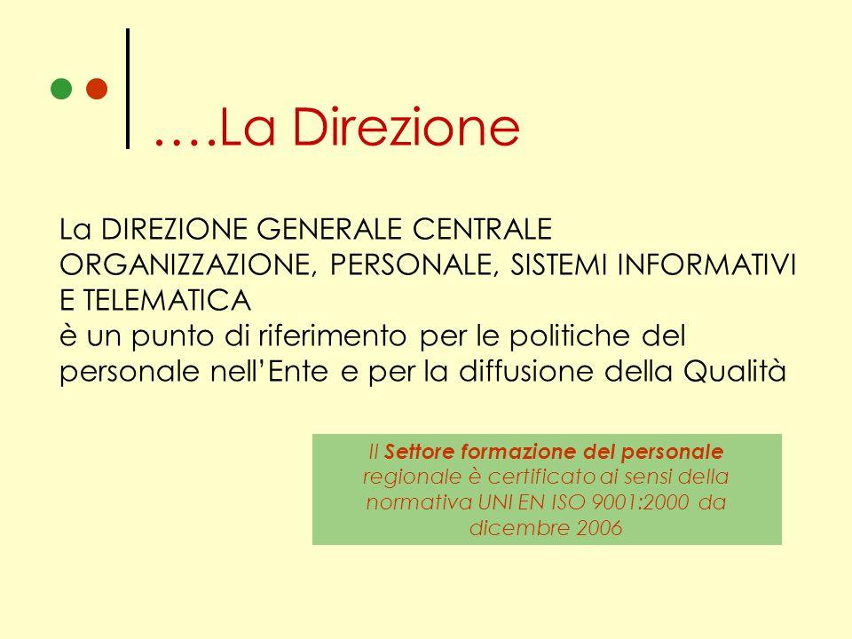 ….La Direzione La DIREZIONE GENERALE CENTRALE ORGANIZZAZIONE, PERSONALE, SISTEMI INFORMATIVI E TELEMATICA.