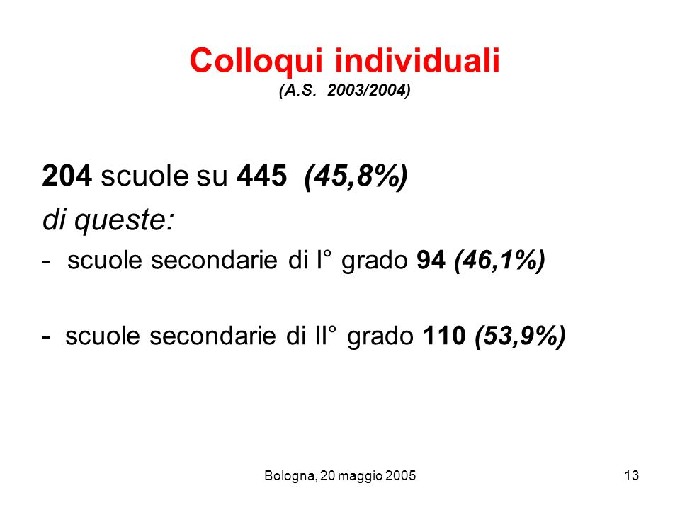 Colloqui individuali (A.S. 2003/2004)