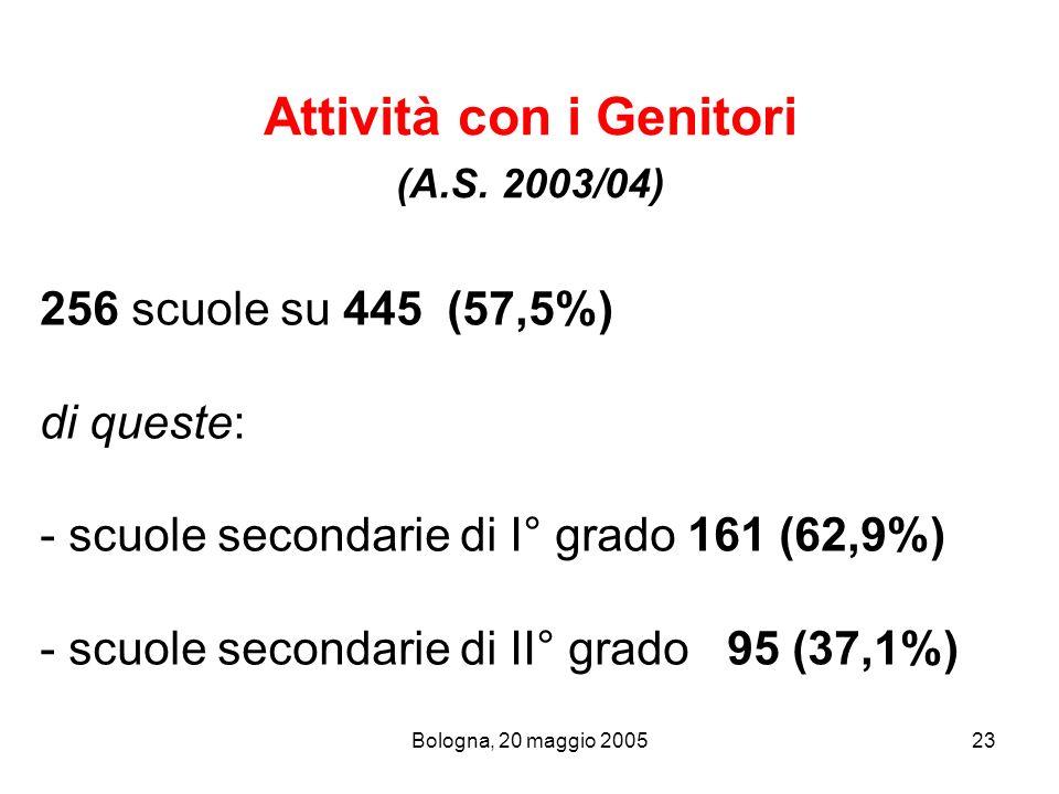 Attività con i Genitori (A.S. 2003/04)