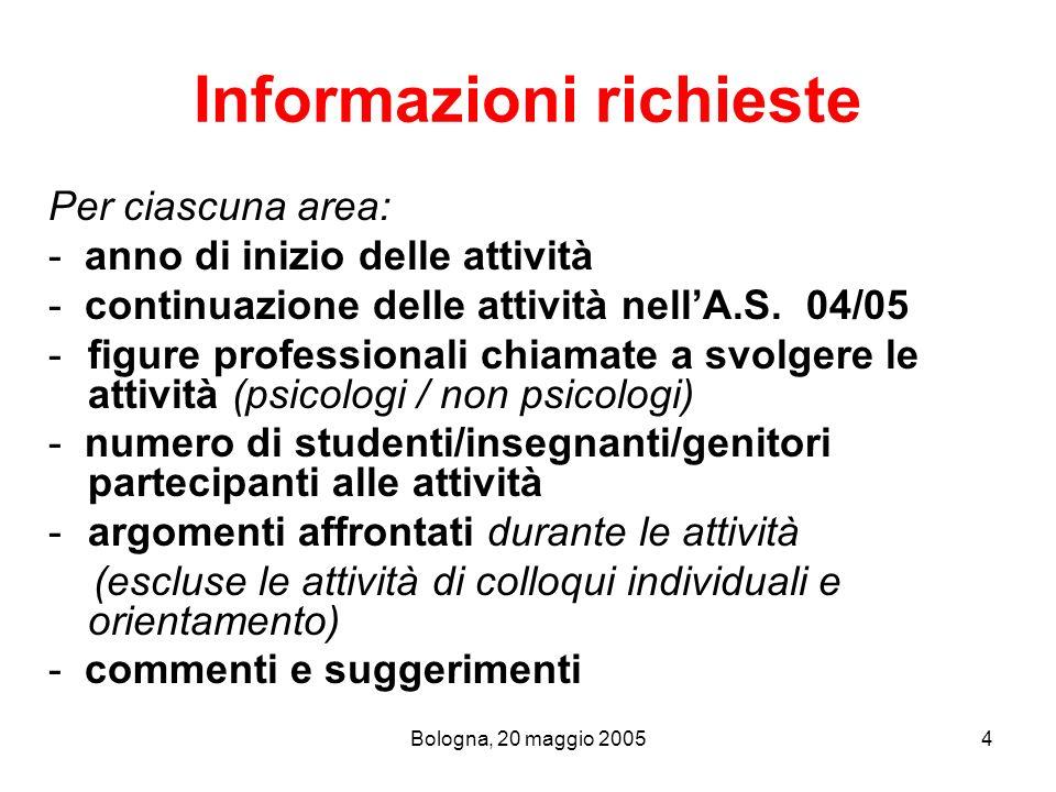 Informazioni richieste