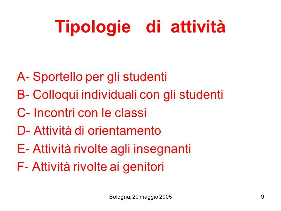 Tipologie di attività A- Sportello per gli studenti