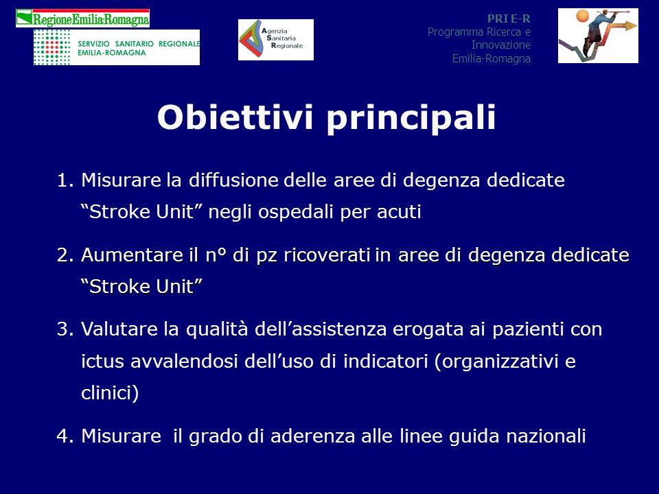 Obiettivi principali Misurare la diffusione delle aree di degenza dedicate Stroke Unit negli ospedali per acuti.