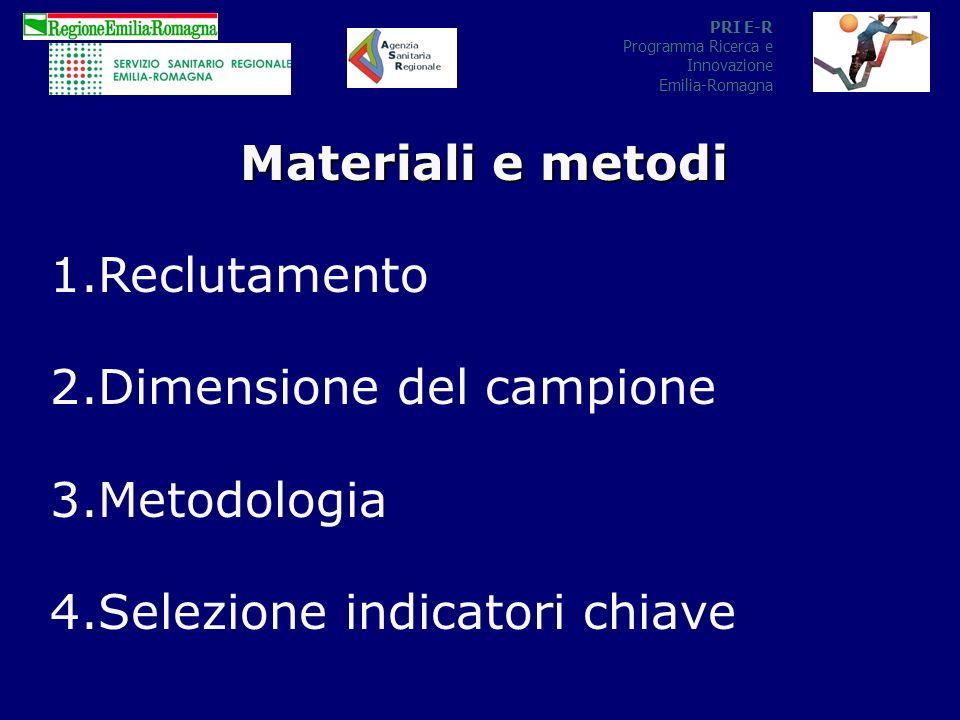 Materiali e metodi Reclutamento Dimensione del campione Metodologia Selezione indicatori chiave
