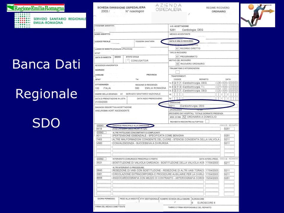 Banca Dati Regionale SDO