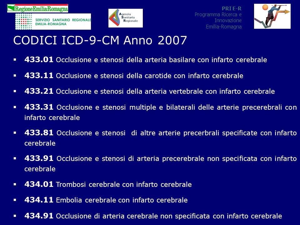 CODICI ICD-9-CM Anno 2007 433.01 Occlusione e stenosi della arteria basilare con infarto cerebrale.