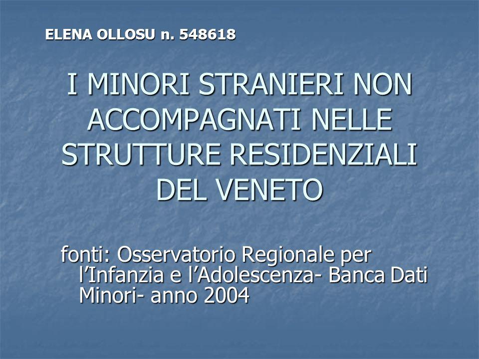 ELENA OLLOSU n. 548618 I MINORI STRANIERI NON ACCOMPAGNATI NELLE STRUTTURE RESIDENZIALI DEL VENETO.