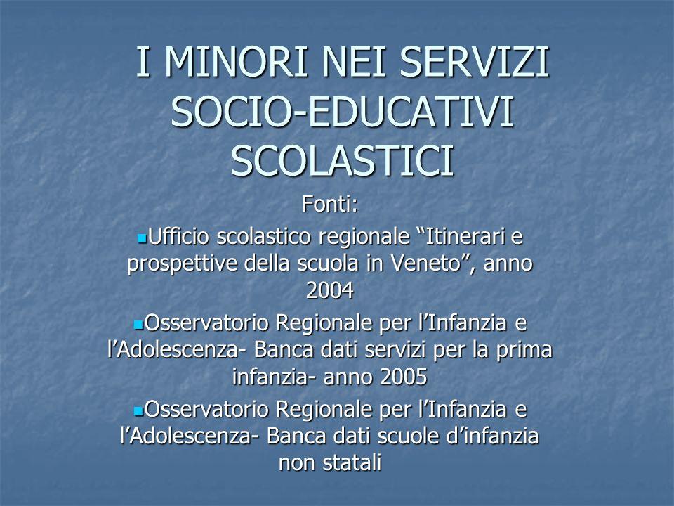 I MINORI NEI SERVIZI SOCIO-EDUCATIVI SCOLASTICI