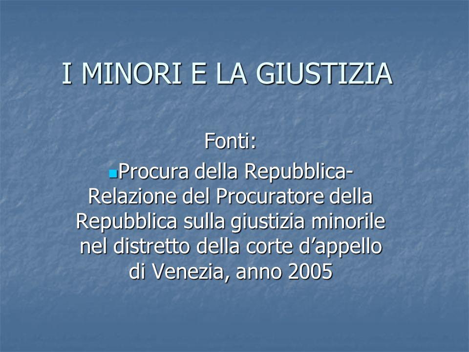 I MINORI E LA GIUSTIZIA Fonti: