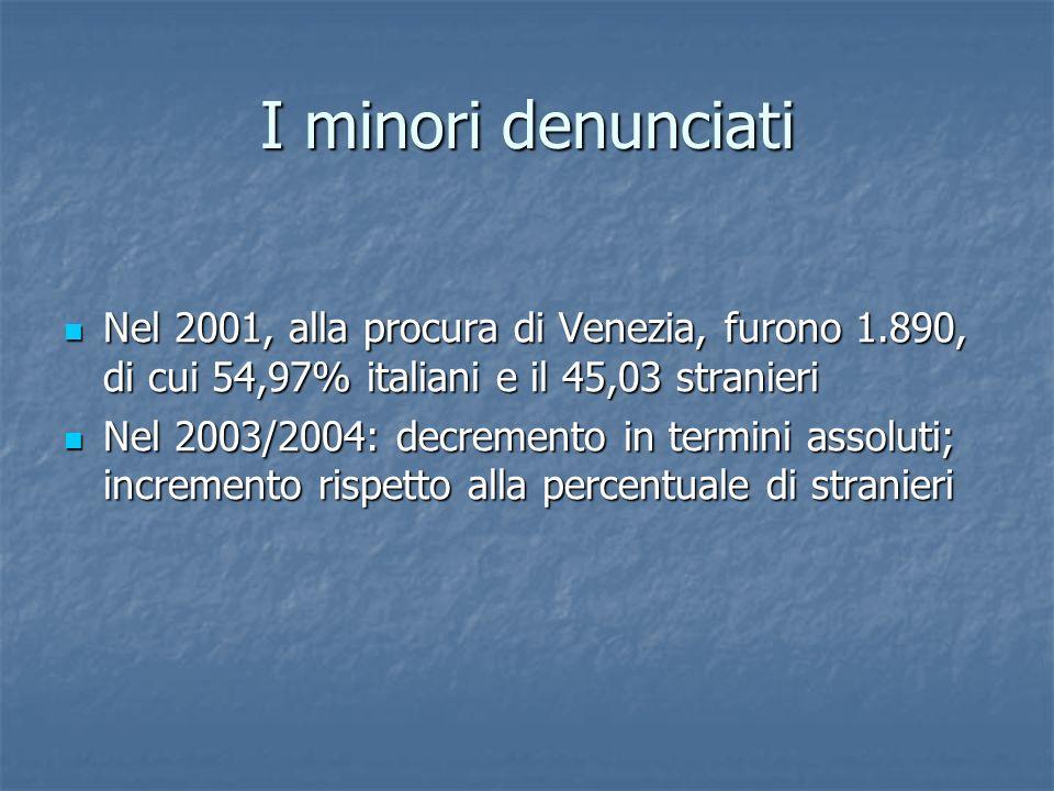 I minori denunciati Nel 2001, alla procura di Venezia, furono 1.890, di cui 54,97% italiani e il 45,03 stranieri.