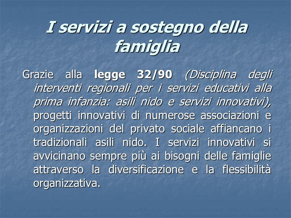 I servizi a sostegno della famiglia