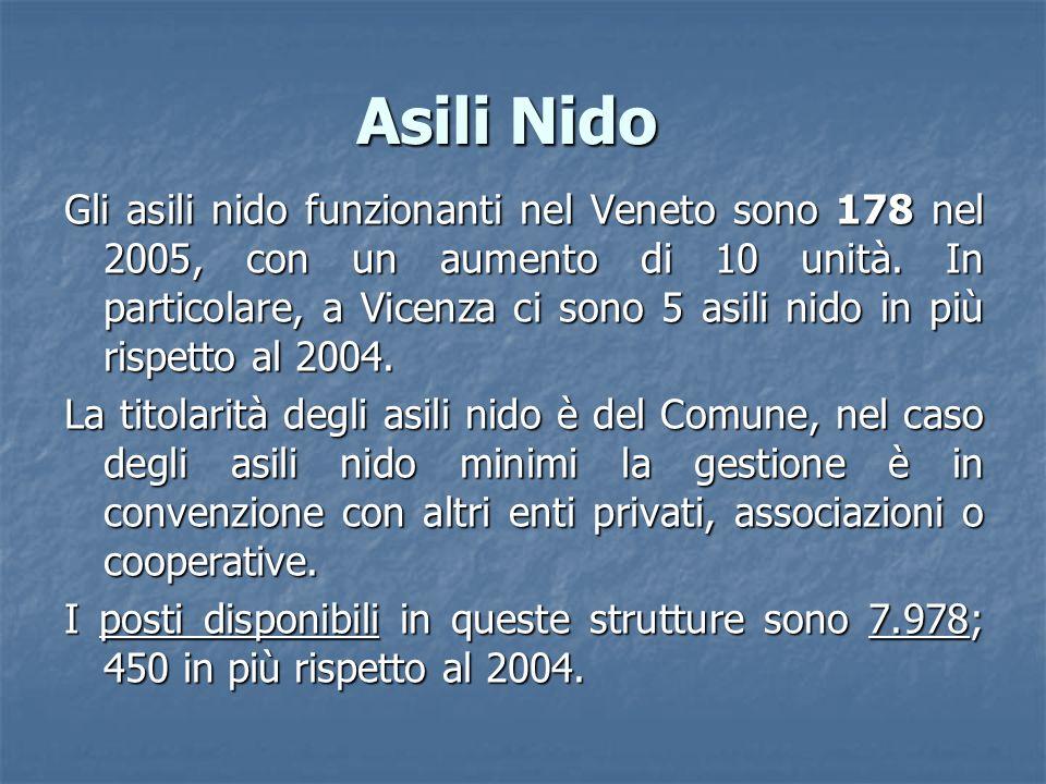 Asili Nido