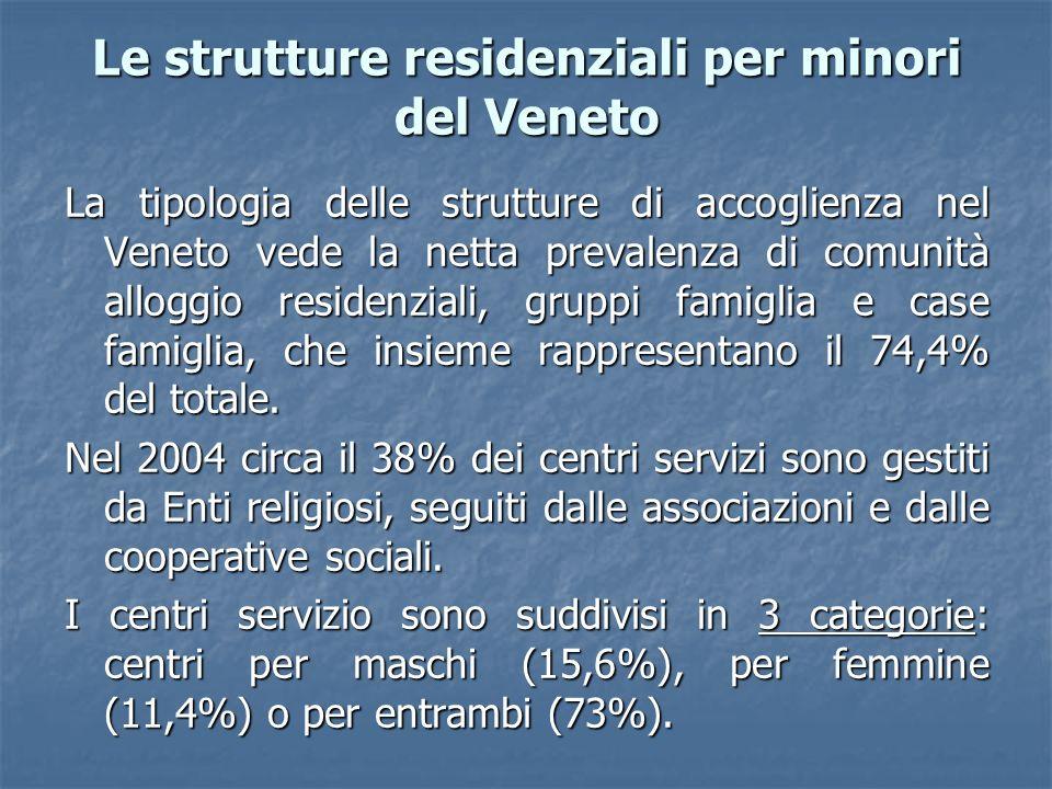Le strutture residenziali per minori del Veneto