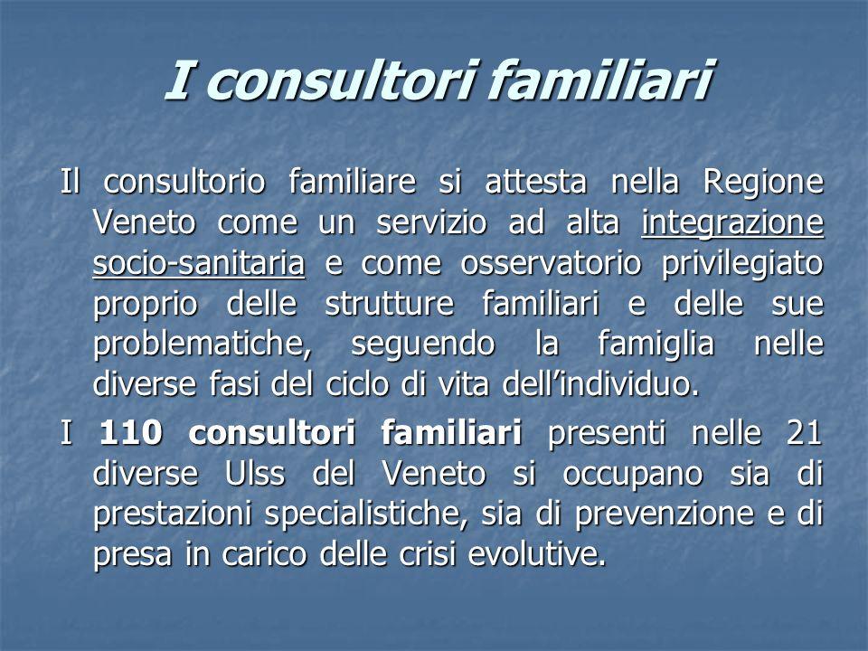I consultori familiari