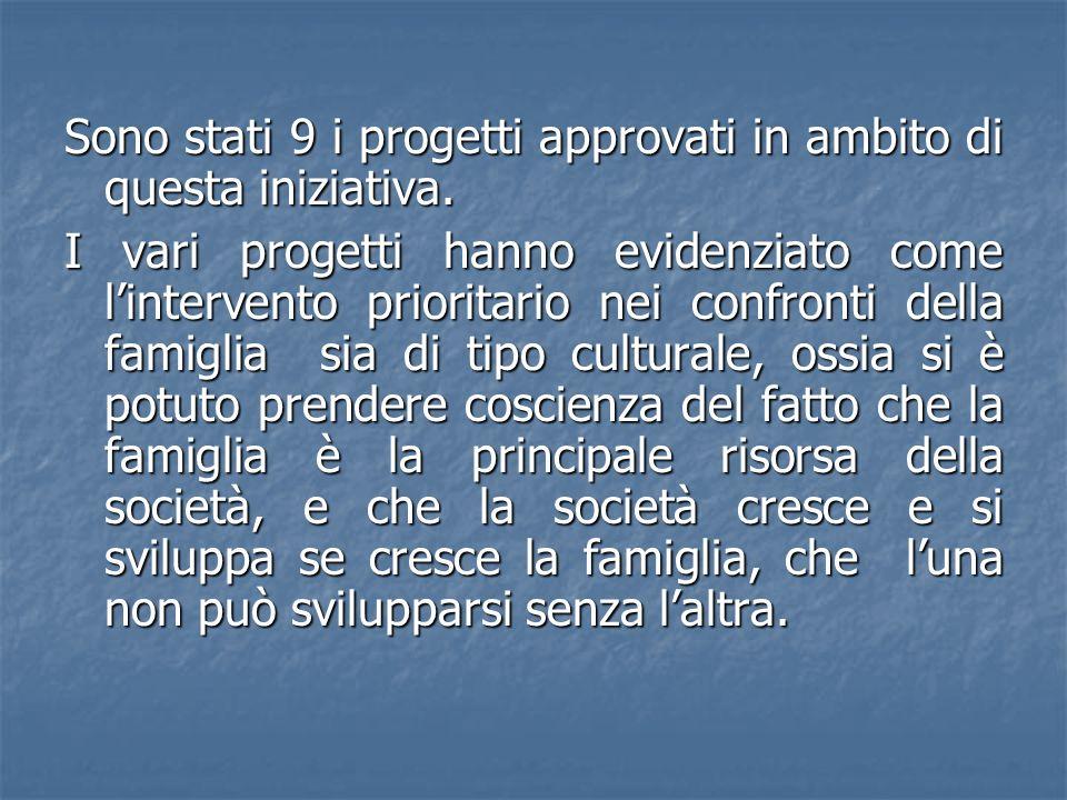 Sono stati 9 i progetti approvati in ambito di questa iniziativa.