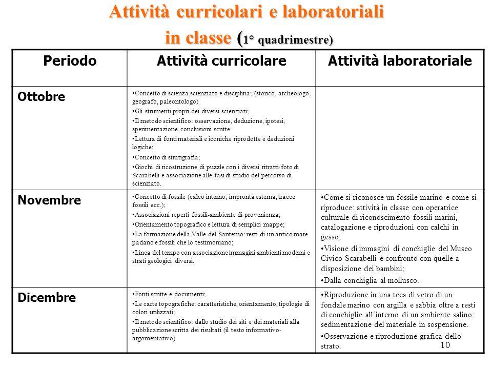 Attività curricolari e laboratoriali in classe (1° quadrimestre)