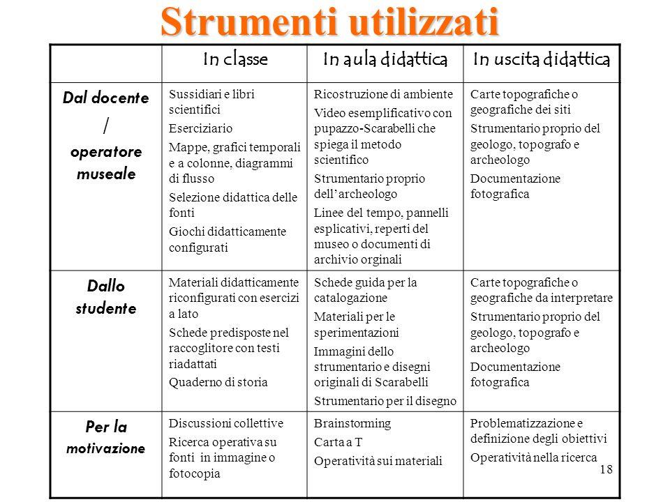Famoso Tra scienza e scienziati: Giuseppe Scarabelli studioso imolese  EL64
