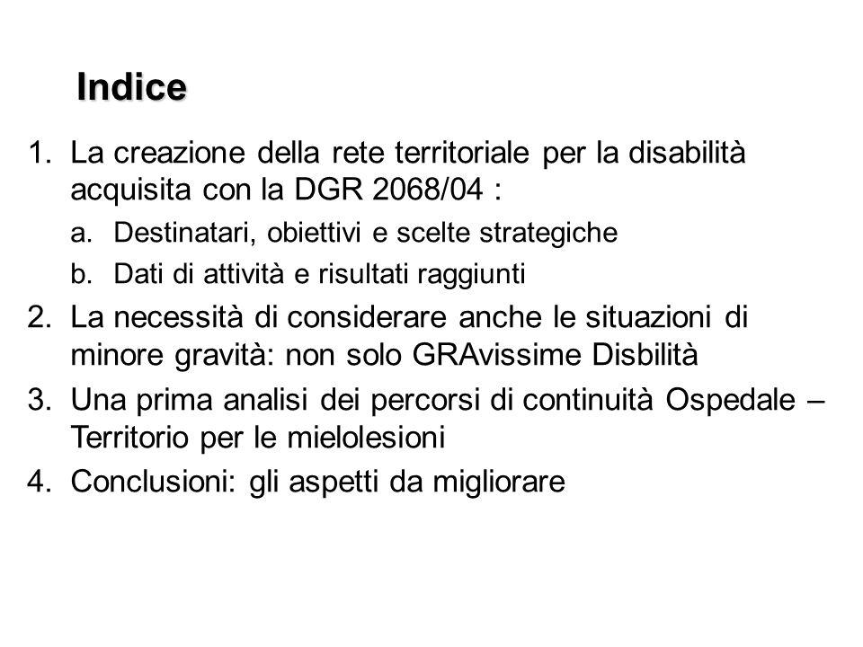 Indice La creazione della rete territoriale per la disabilità acquisita con la DGR 2068/04 : Destinatari, obiettivi e scelte strategiche.