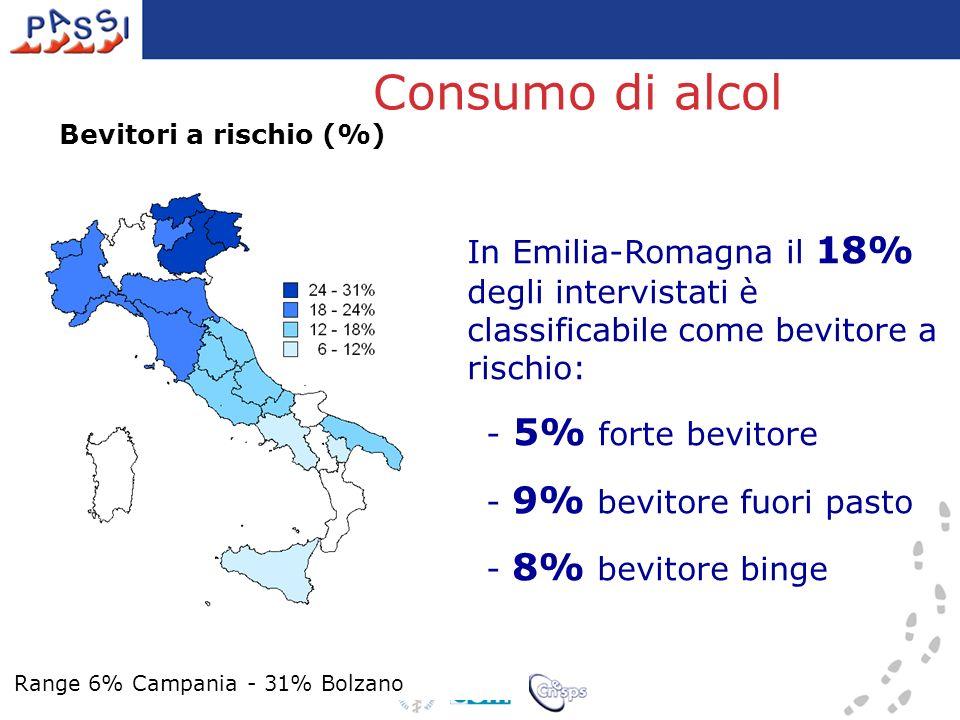 Consumo di alcol Bevitori a rischio (%) In Emilia-Romagna il 18% degli intervistati è classificabile come bevitore a rischio: