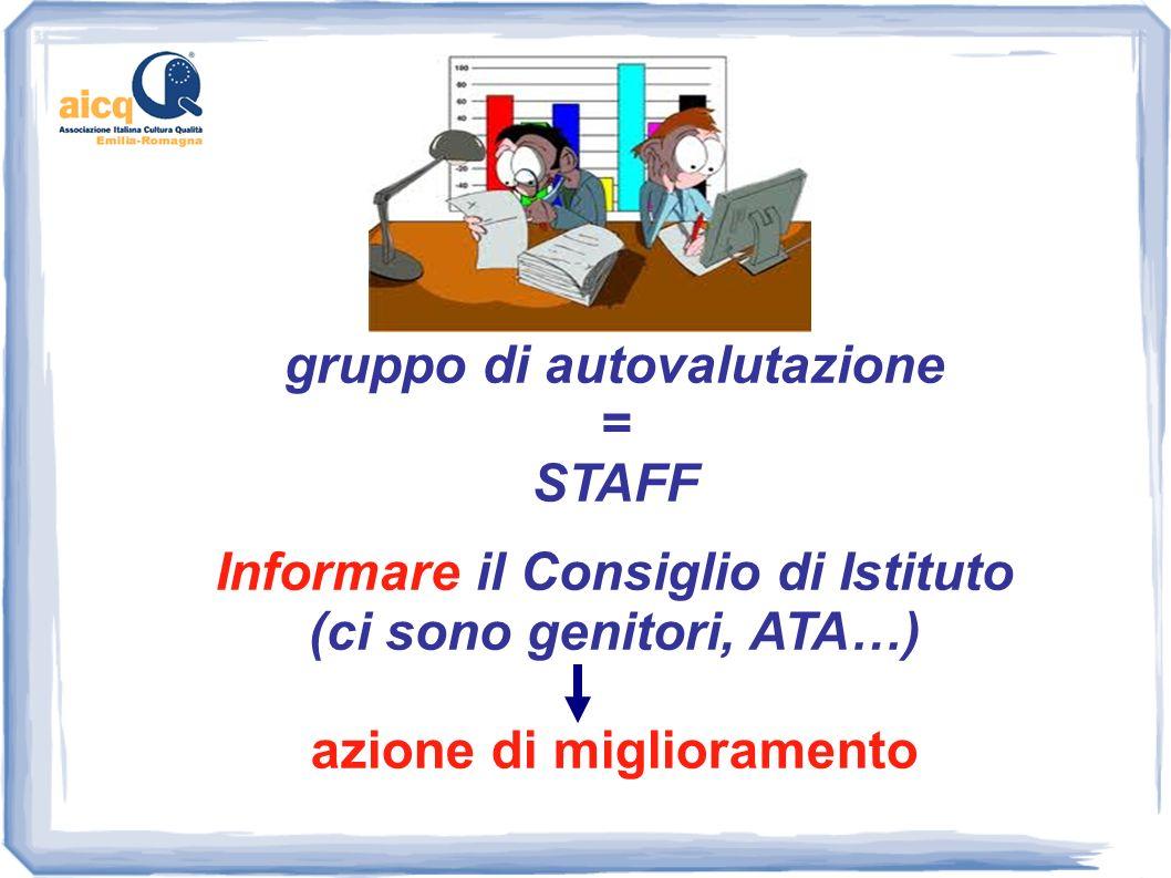 gruppo di autovalutazione = STAFF Informare il Consiglio di Istituto