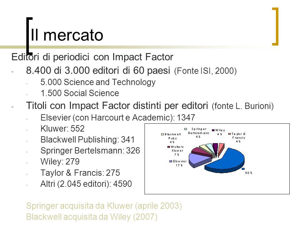 Il mercato Editori di periodici con Impact Factor