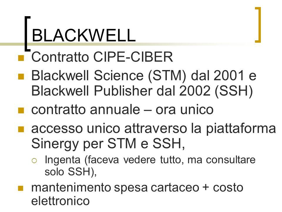BLACKWELL Contratto CIPE-CIBER