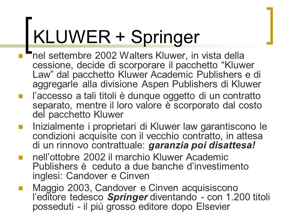 KLUWER + Springer