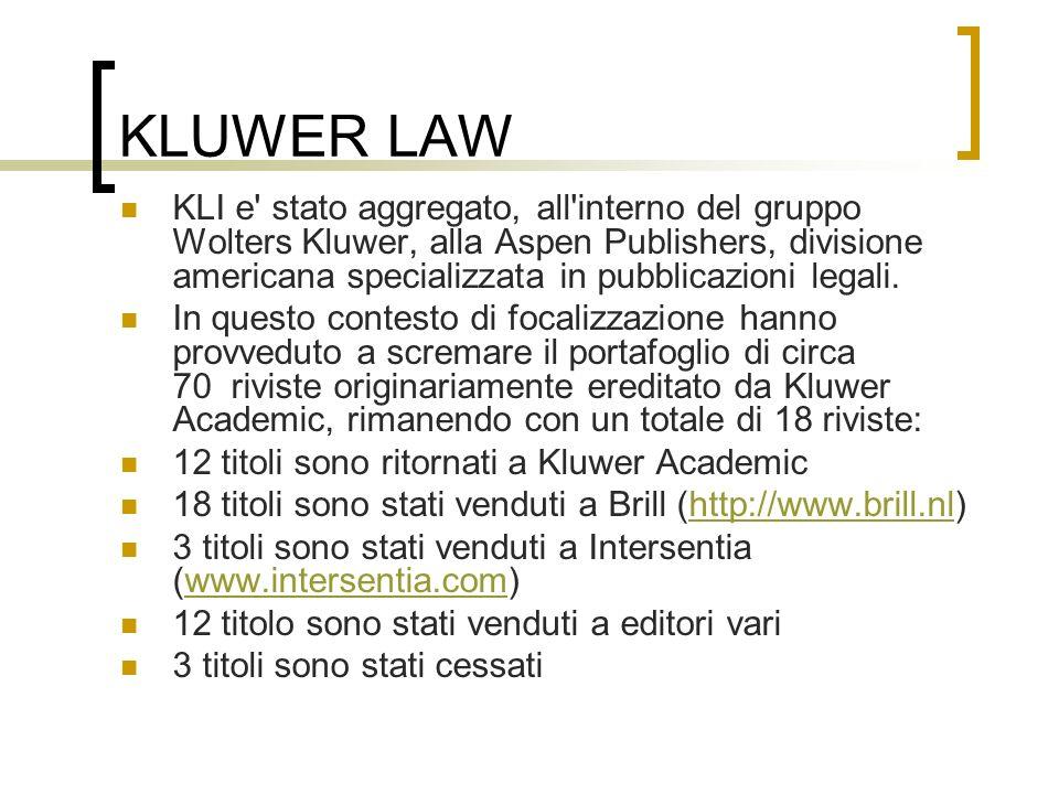 KLUWER LAW
