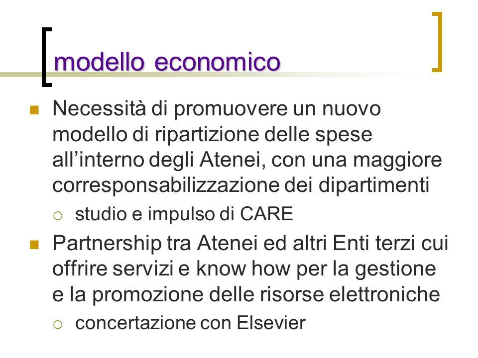 modello economico