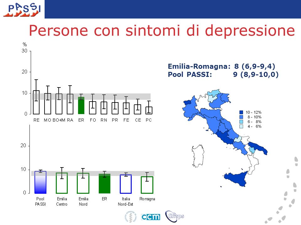 Persone con sintomi di depressione