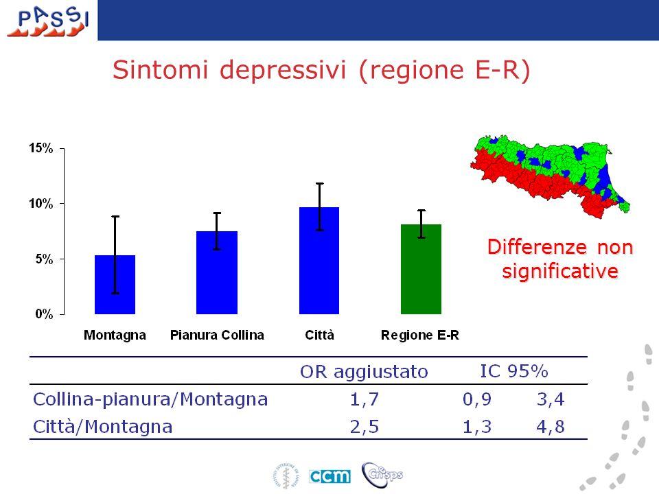 Sintomi depressivi (regione E-R)