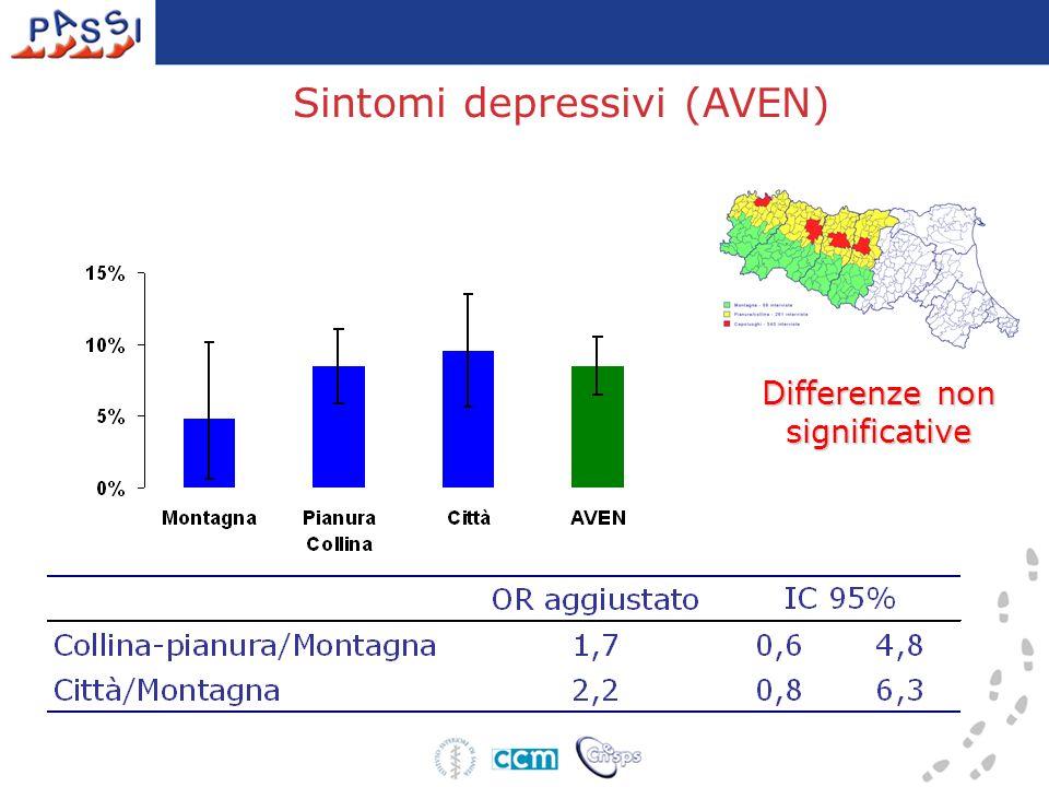 Sintomi depressivi (AVEN)