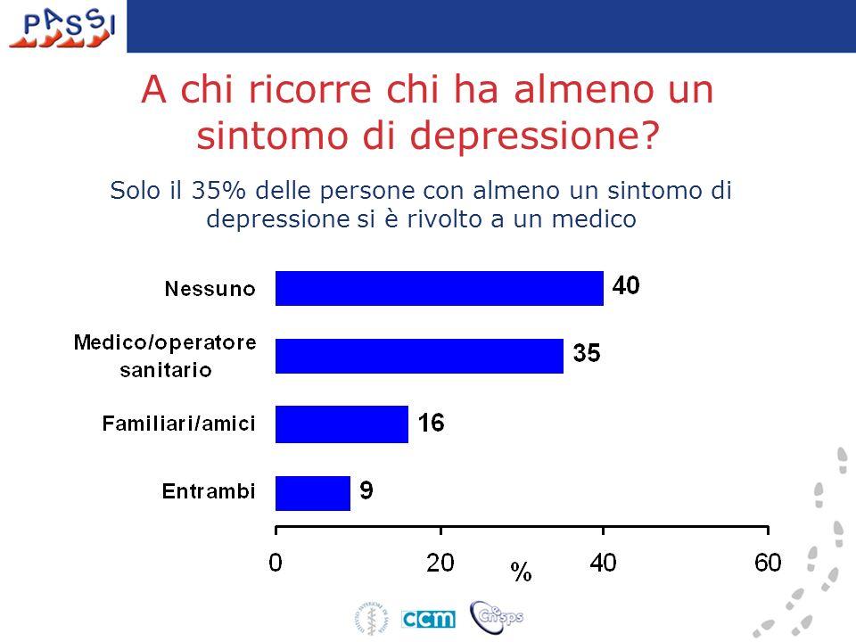 A chi ricorre chi ha almeno un sintomo di depressione