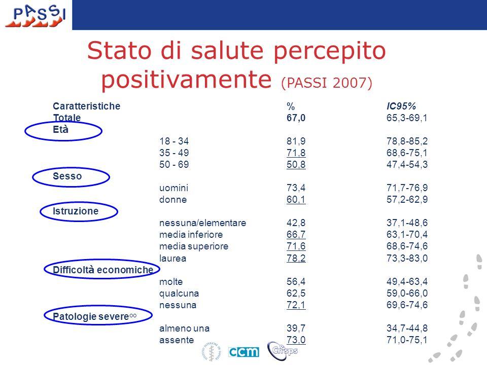 Stato di salute percepito positivamente (PASSI 2007)