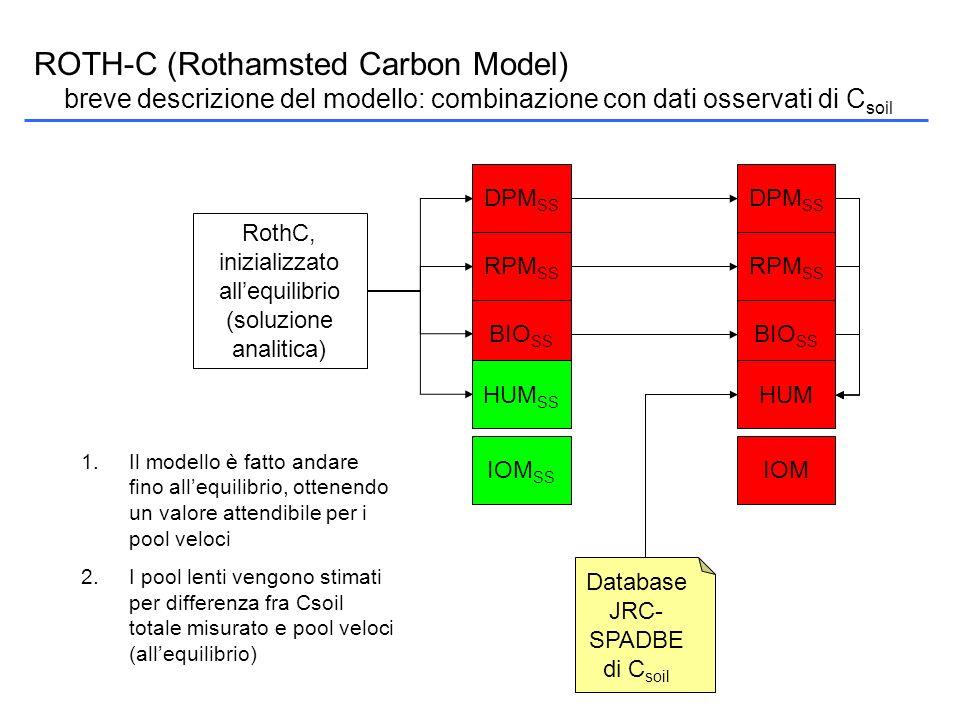 RothC, inizializzato all'equilibrio (soluzione analitica)