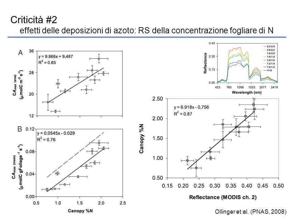 Criticità #2 effetti delle deposizioni di azoto: RS della concentrazione fogliare di N.