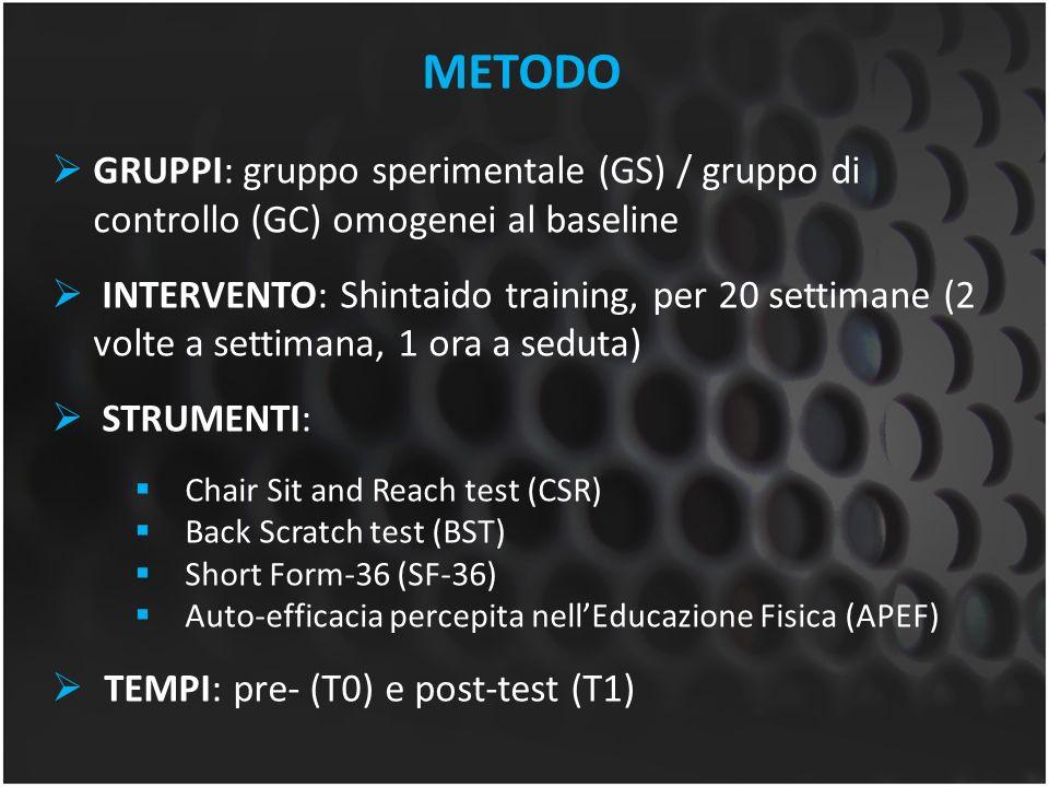 METODO GRUPPI: gruppo sperimentale (GS) / gruppo di controllo (GC) omogenei al baseline.
