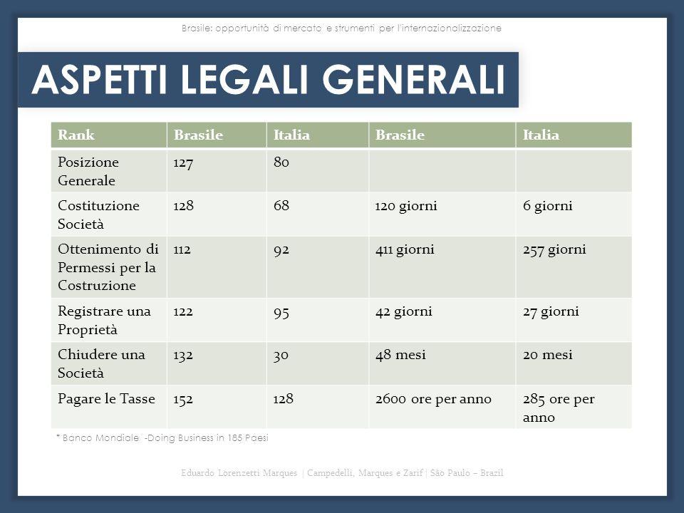 ASPETTI LEGALI GENERALI