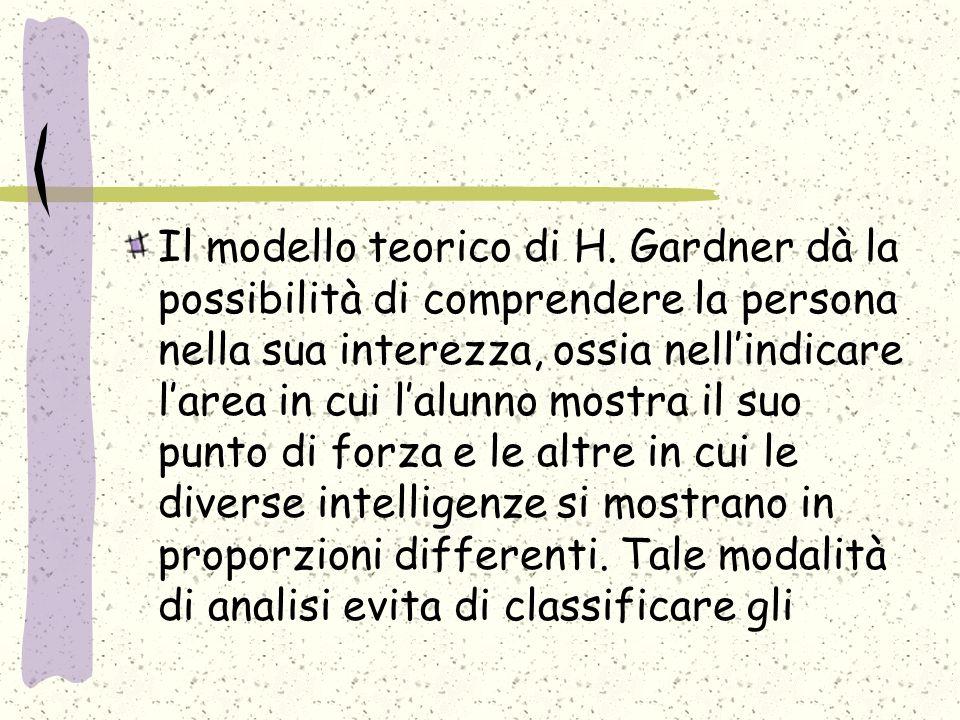 Il modello teorico di H.