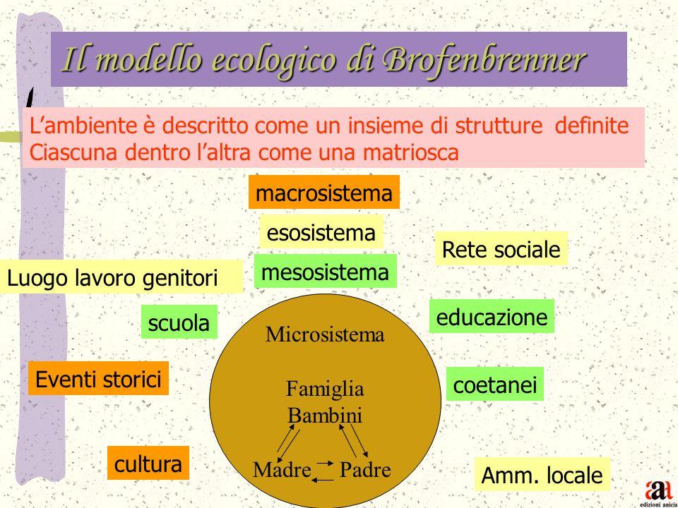 Il modello ecologico di Brofenbrenner